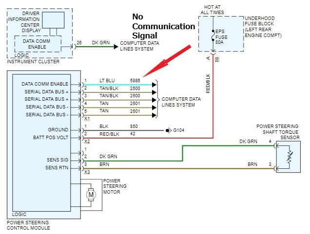 equinox_wiring_diagram